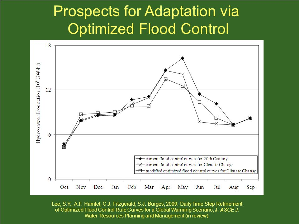 Prospects for Adaptation via Optimized Flood Control Lee, S.Y., A.F.
