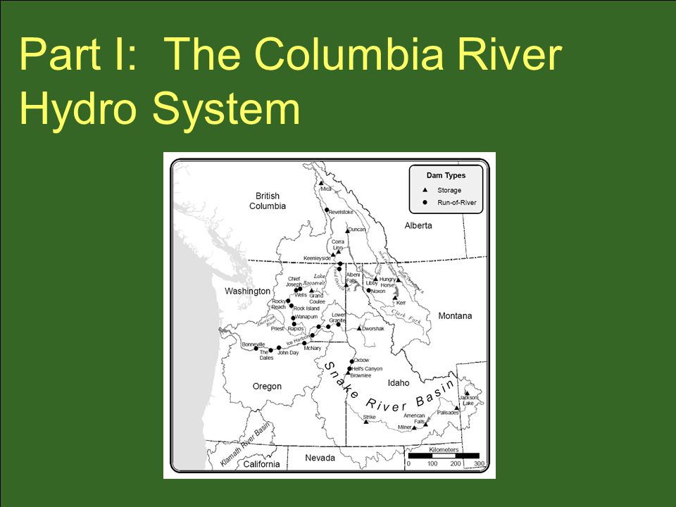 Part I: The Columbia River Hydro System