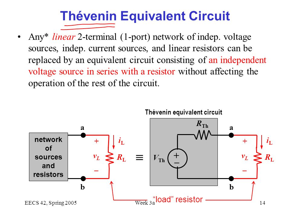 EECS 42, Spring 2005Week 3a14 Thévenin Equivalent Circuit Any* linear 2-terminal (1-port) network of indep.