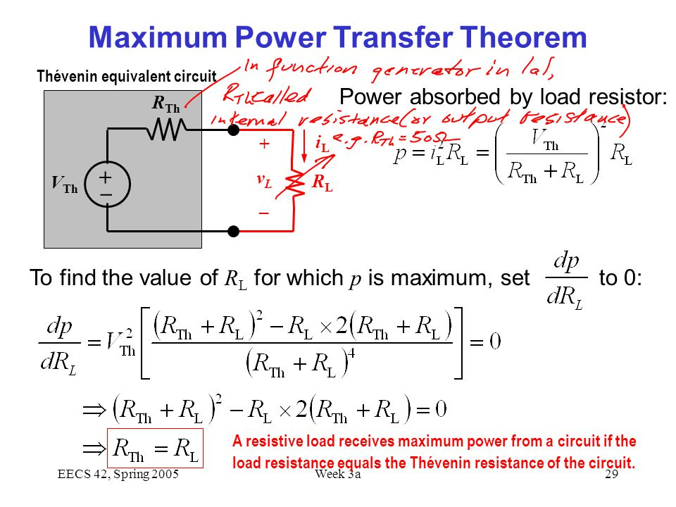 EECS 42, Spring 2005Week 3a29 Maximum Power Transfer Theorem A resistive load receives maximum power from a circuit if the load resistance equals the Thévenin resistance of the circuit.