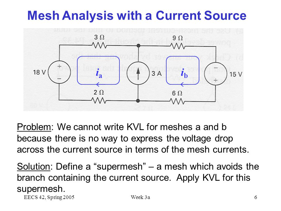 EECS 42, Spring 2005Week 3a6 Problem: We cannot write KVL for meshes a and b because there is no way to express the voltage drop across the current source in terms of the mesh currents.