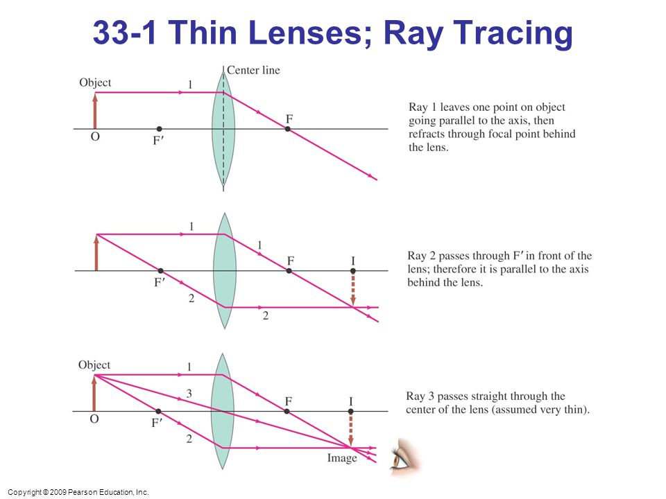 Copyright © 2009 Pearson Education, Inc Thin Lenses; Ray Tracing