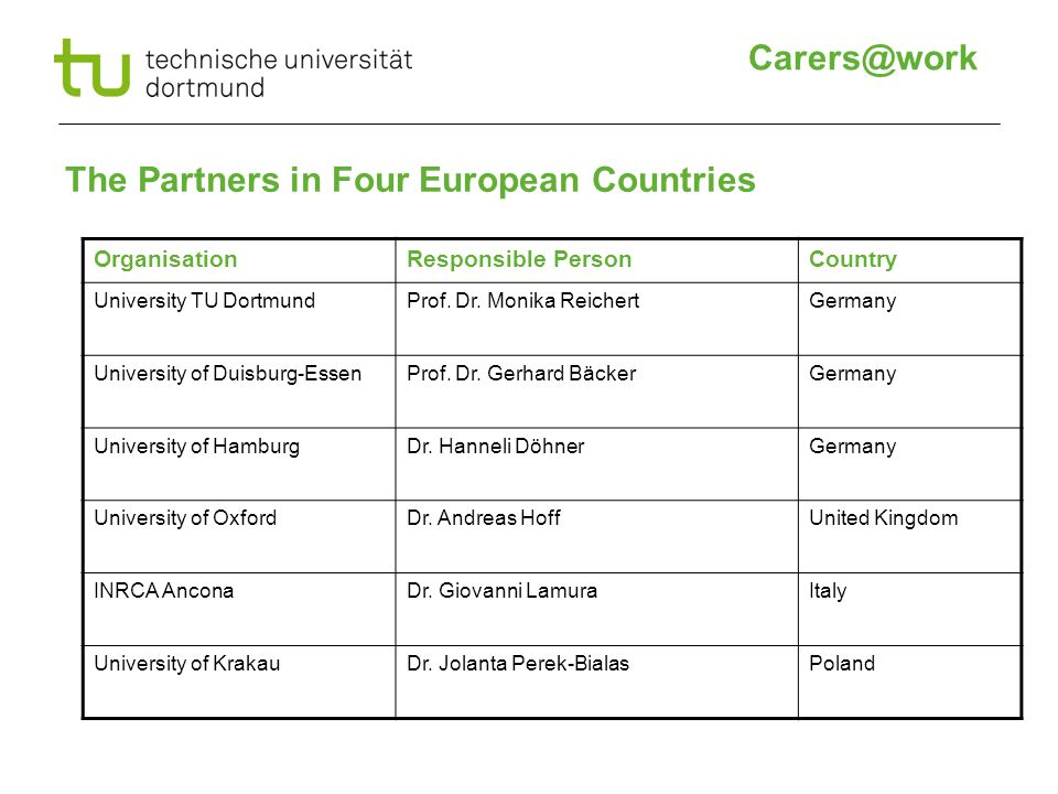 The Partners in Four European Countries OrganisationResponsible PersonCountry University TU DortmundProf.