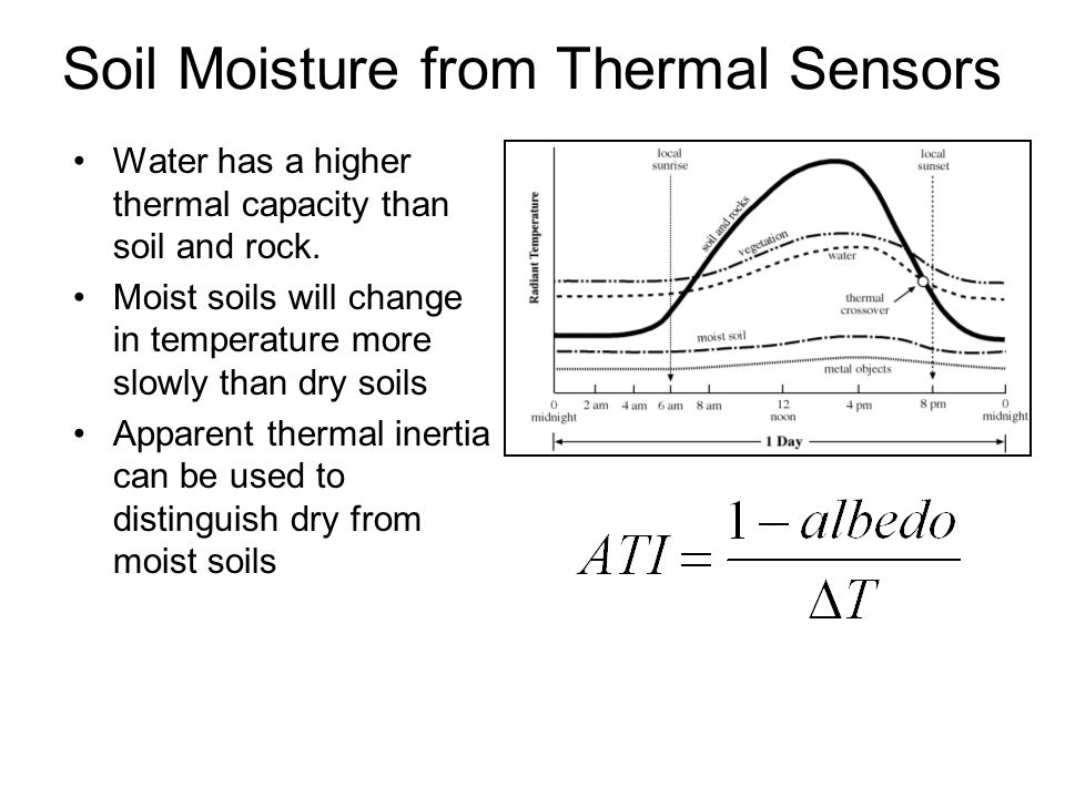 Soil Moisture from Thermal Sensors Water has a higher thermal capacity than soil and rock.