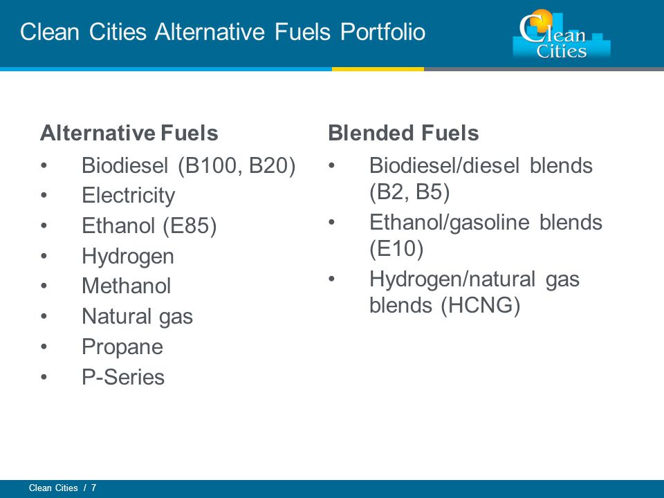 Clean Cities / 7 Alternative Fuels Biodiesel (B100, B20) Electricity Ethanol (E85) Hydrogen Methanol Natural gas Propane P-Series Blended Fuels Biodiesel/diesel blends (B2, B5) Ethanol/gasoline blends (E10) Hydrogen/natural gas blends (HCNG) Clean Cities Alternative Fuels Portfolio