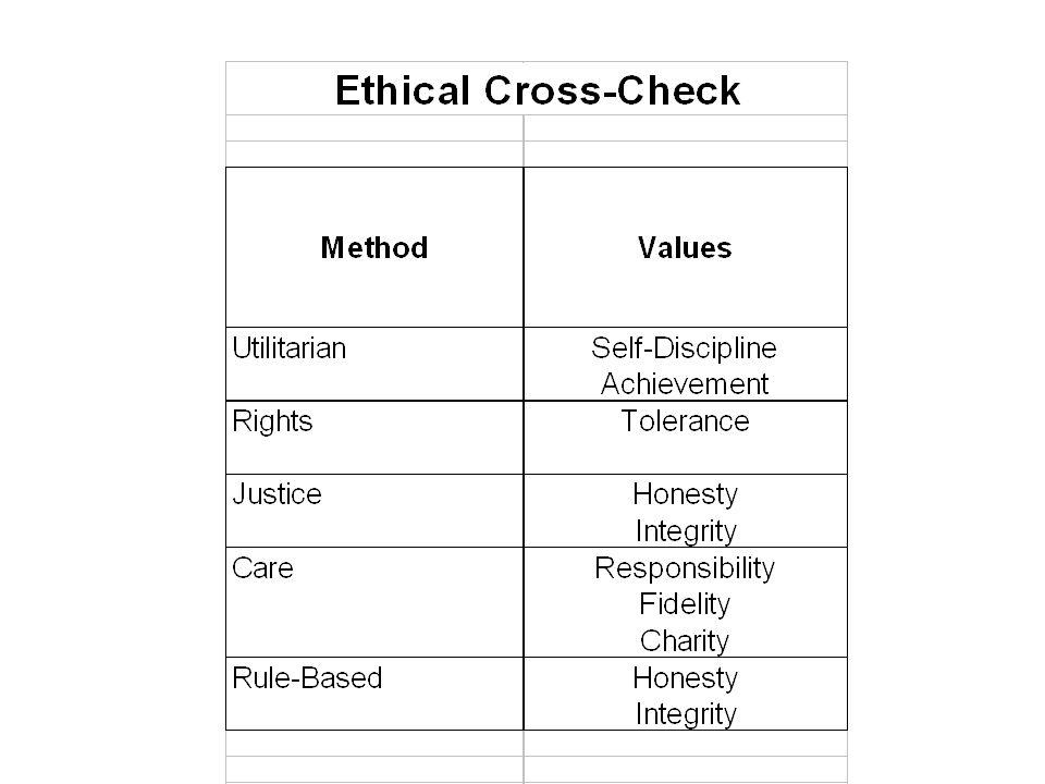 moral characteristics