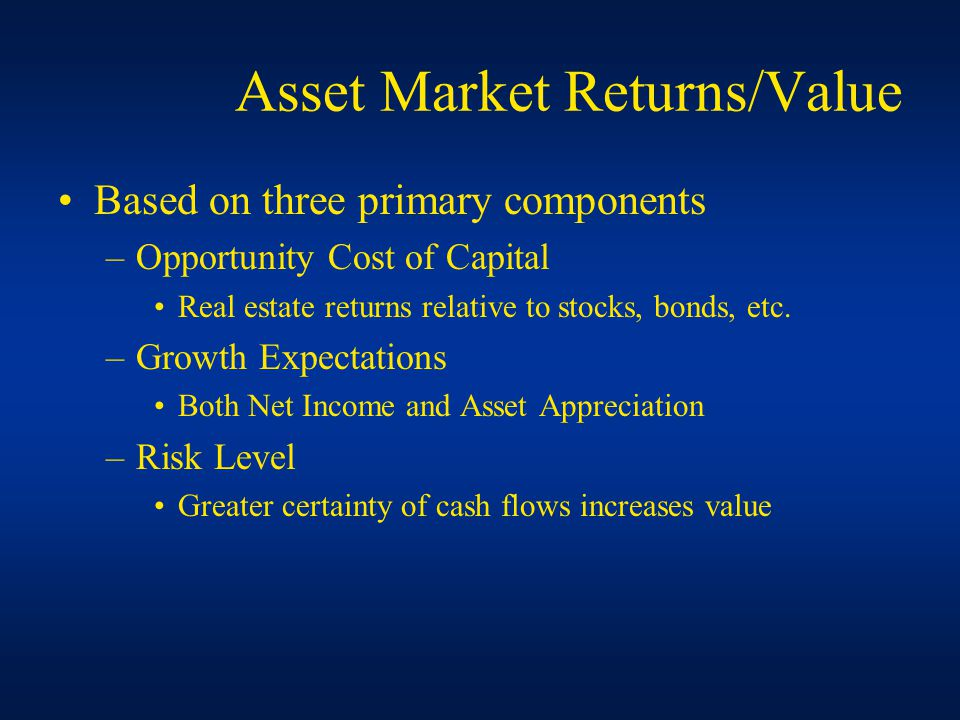 Asset Market Returns/Value Based on three primary components –Opportunity Cost of Capital Real estate returns relative to stocks, bonds, etc.