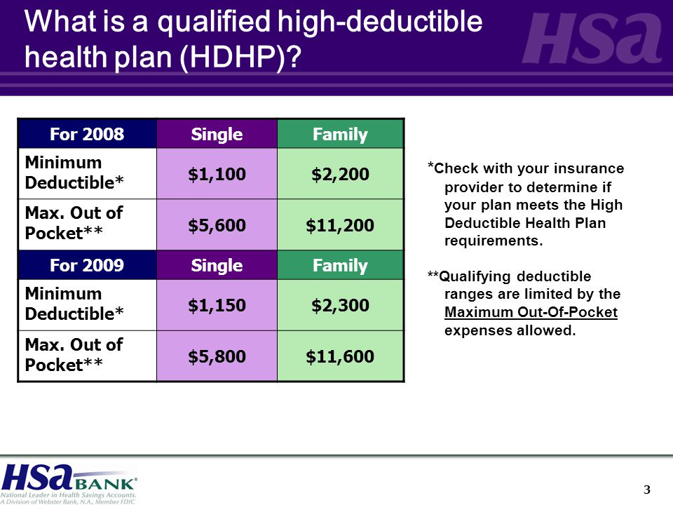3 * Check with your insurance provider to determine if your plan meets the High Deductible Health Plan requirements.