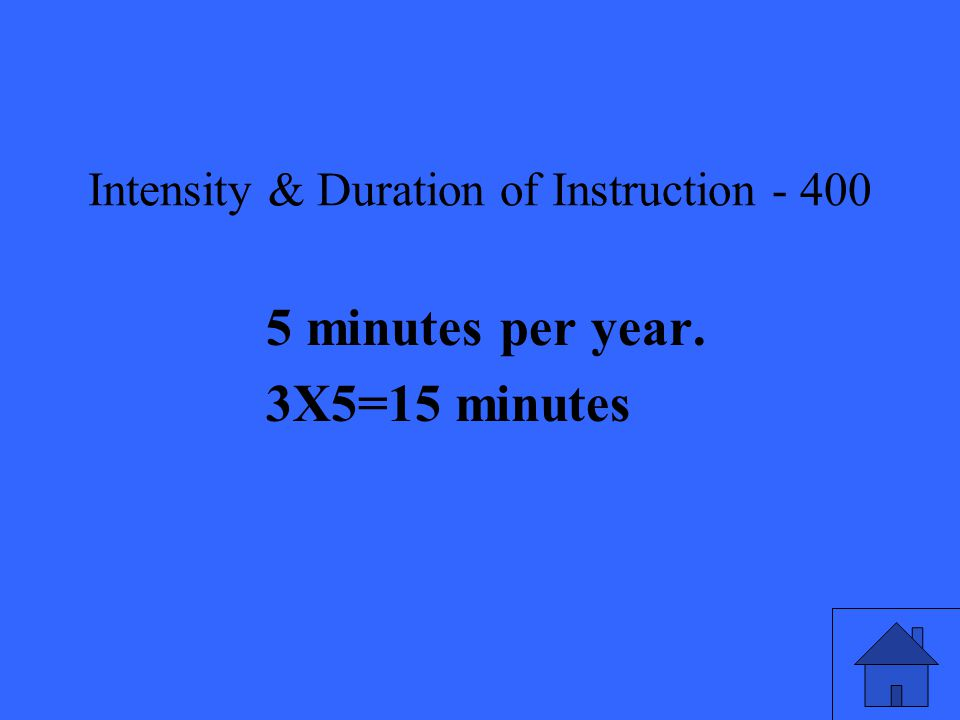 Intensity & Duration of Instruction minutes per year. 3X5=15 minutes
