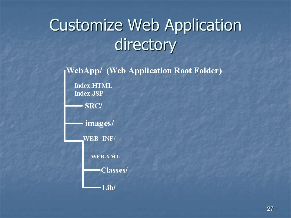 27 Customize Web Application directory