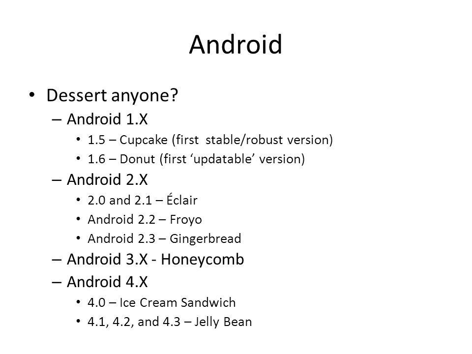 Android Dessert anyone.