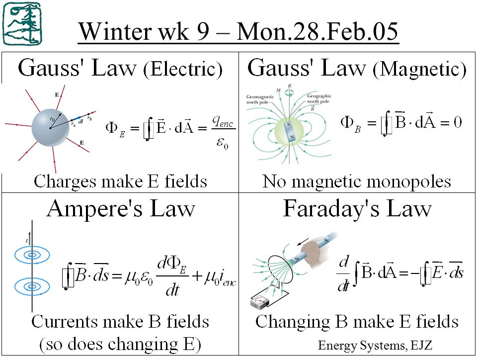 Winter wk 9 – Mon.28.Feb.05 Energy Systems, EJZ