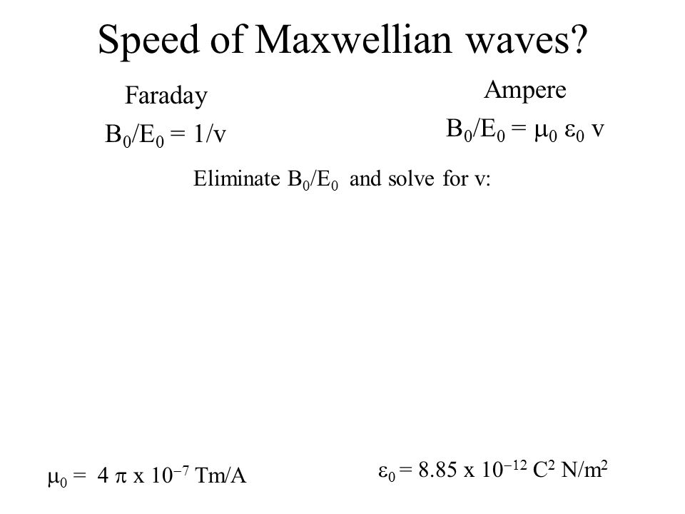 Speed of Maxwellian waves.