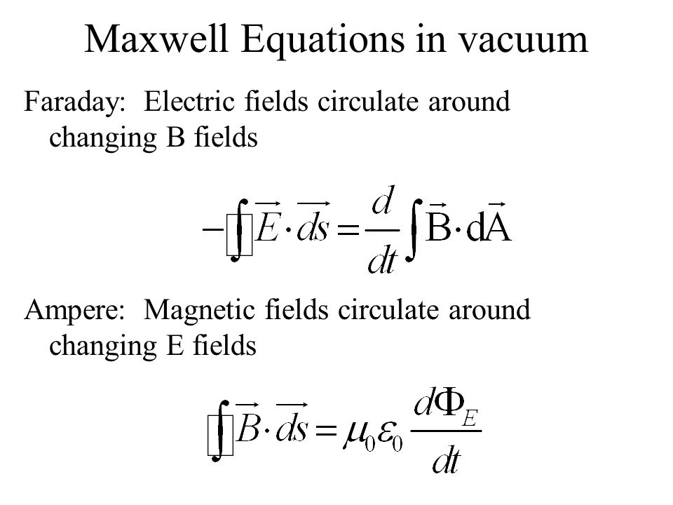 Maxwell Equations in vacuum Faraday: Electric fields circulate around changing B fields Ampere: Magnetic fields circulate around changing E fields