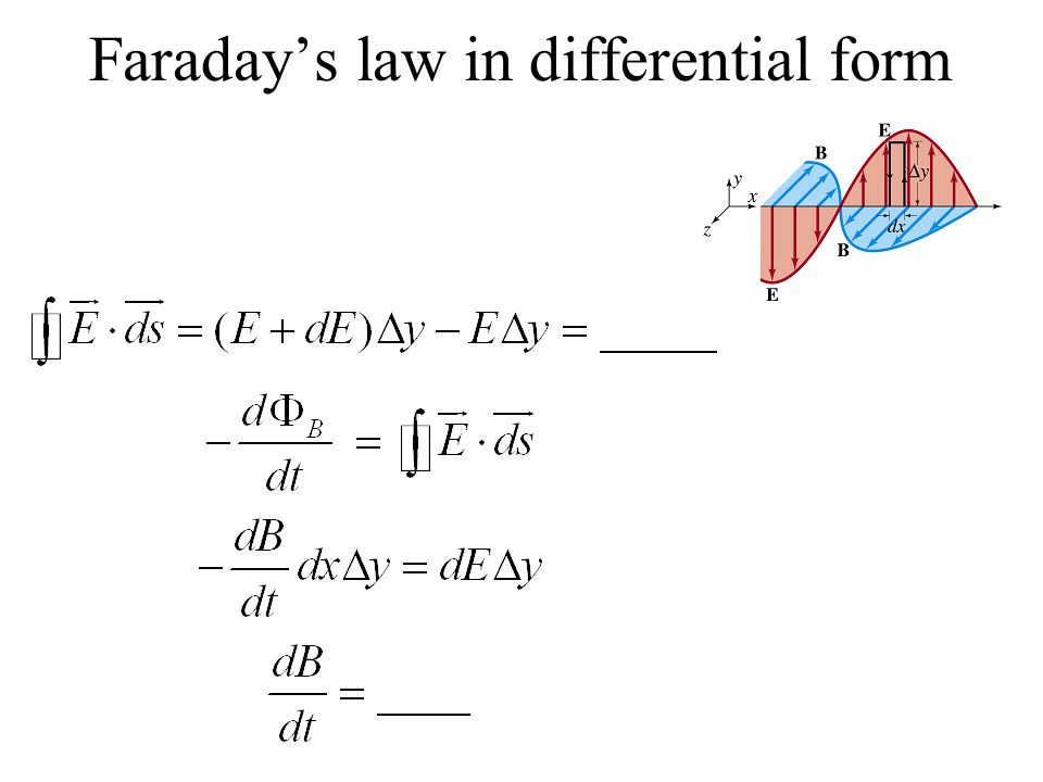 Faraday's law in differential form