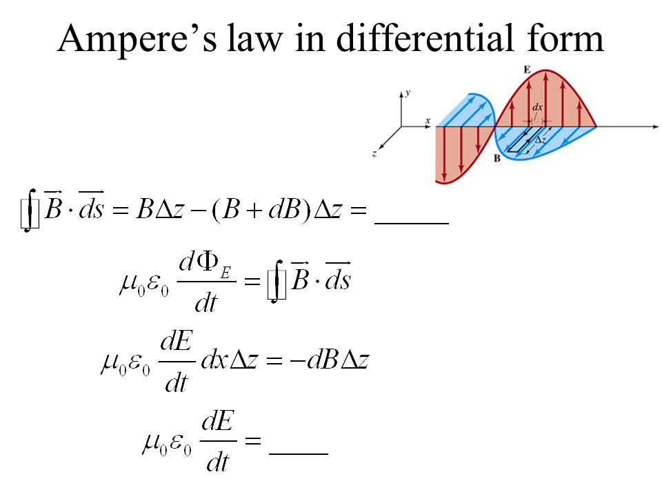 Ampere's law in differential form