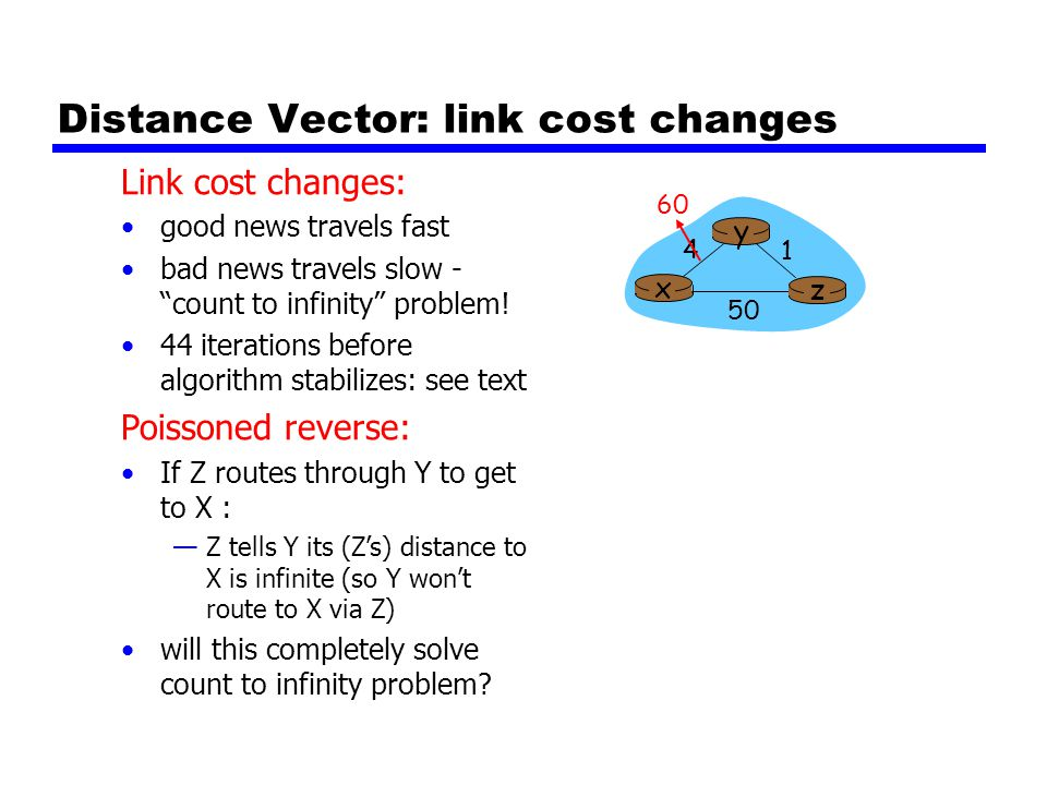 Distance Vector: link cost changes Link cost changes: good news travels fast bad news travels slow - count to infinity problem.
