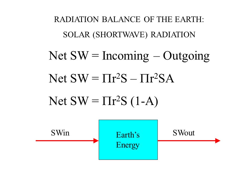 RADIATION BALANCE OF THE EARTH: SOLAR (SHORTWAVE) RADIATION Net SW = Incoming – Outgoing Net SW =  r 2 S –  r 2 SA Net SW =  r 2 S (1-A) Earth's Energy SWinSWout