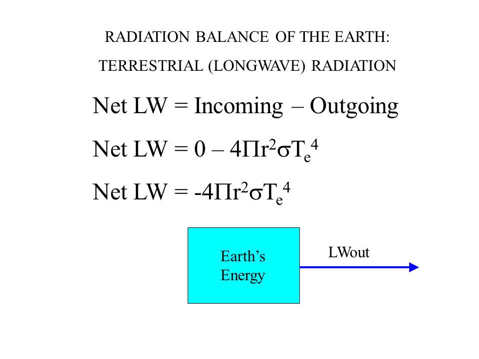 RADIATION BALANCE OF THE EARTH: TERRESTRIAL (LONGWAVE) RADIATION Net LW = Incoming – Outgoing Net LW = 0 – 4  r 2  T e 4 Net LW = -4  r 2  T e 4 Earth's Energy LWout