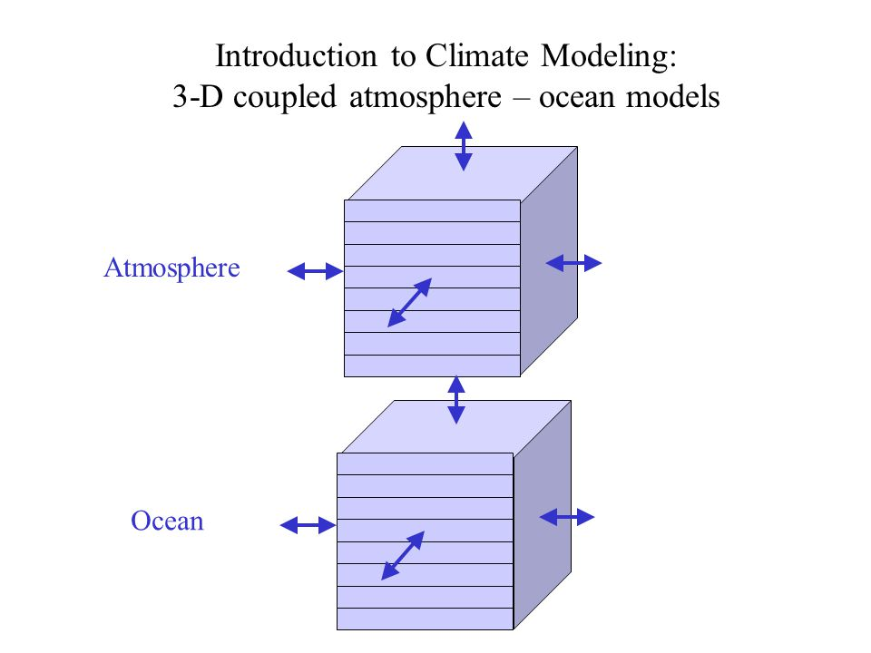 Introduction to Climate Modeling: 3-D coupled atmosphere – ocean models Atmosphere Ocean