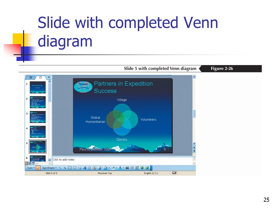 25 Slide with completed Venn diagram