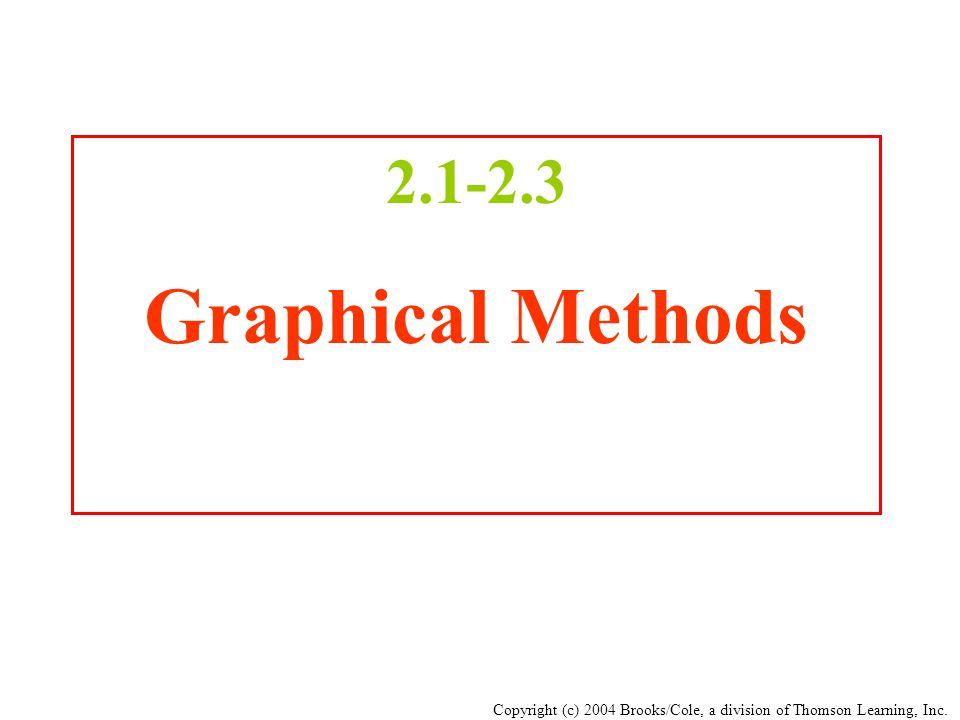 Copyright (c) 2004 Brooks/Cole, a division of Thomson Learning, Inc Graphical Methods