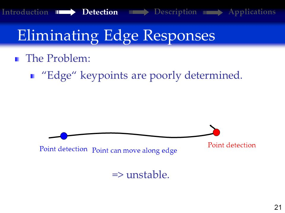 21 Eliminating Edge Responses Introduction Detection DescriptionApplications The Problem: Edge keypoints are poorly determined.
