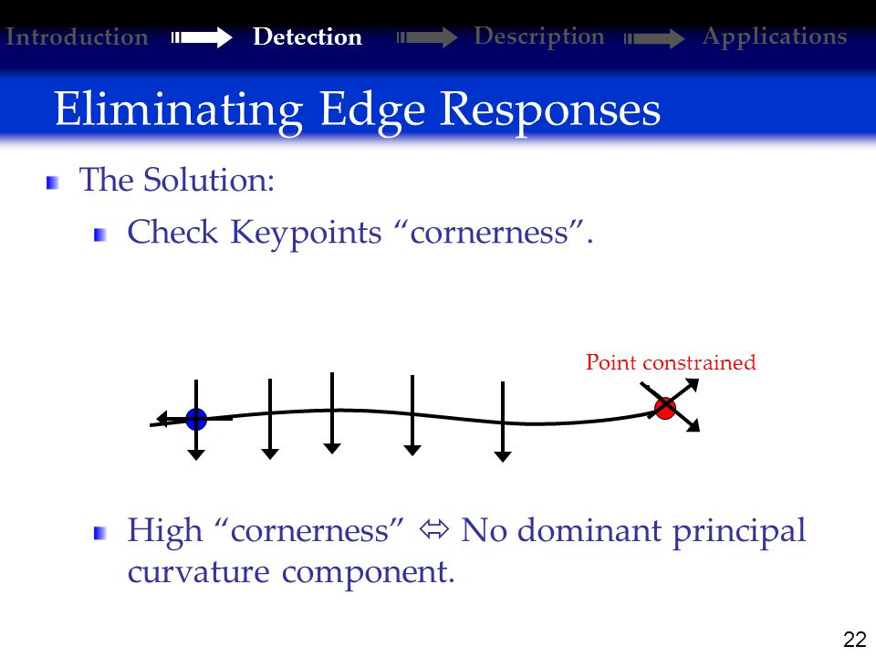 22 Eliminating Edge Responses Introduction Detection DescriptionApplications The Solution: Check Keypoints cornerness .