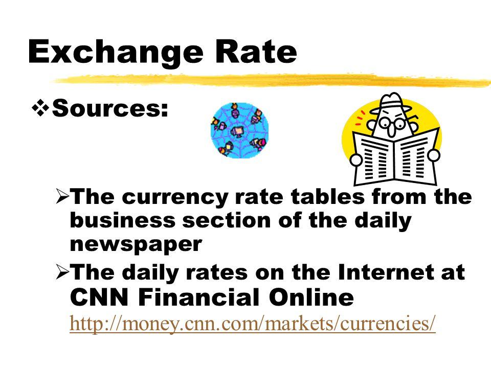 11 Exchange Rate