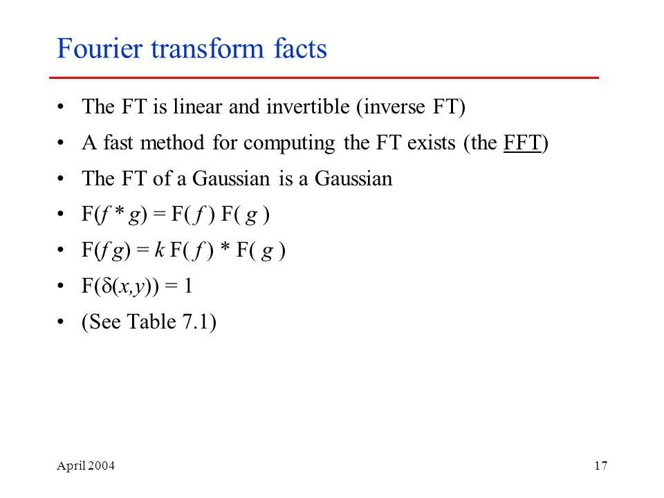 April Fourier transform facts The FT is linear and invertible (inverse FT) A fast method for computing the FT exists (the FFT) The FT of a Gaussian is a Gaussian F(f * g) = F( f ) F( g ) F(f g) = k F( f ) * F( g ) F(  (x,y)) = 1 (See Table 7.1)