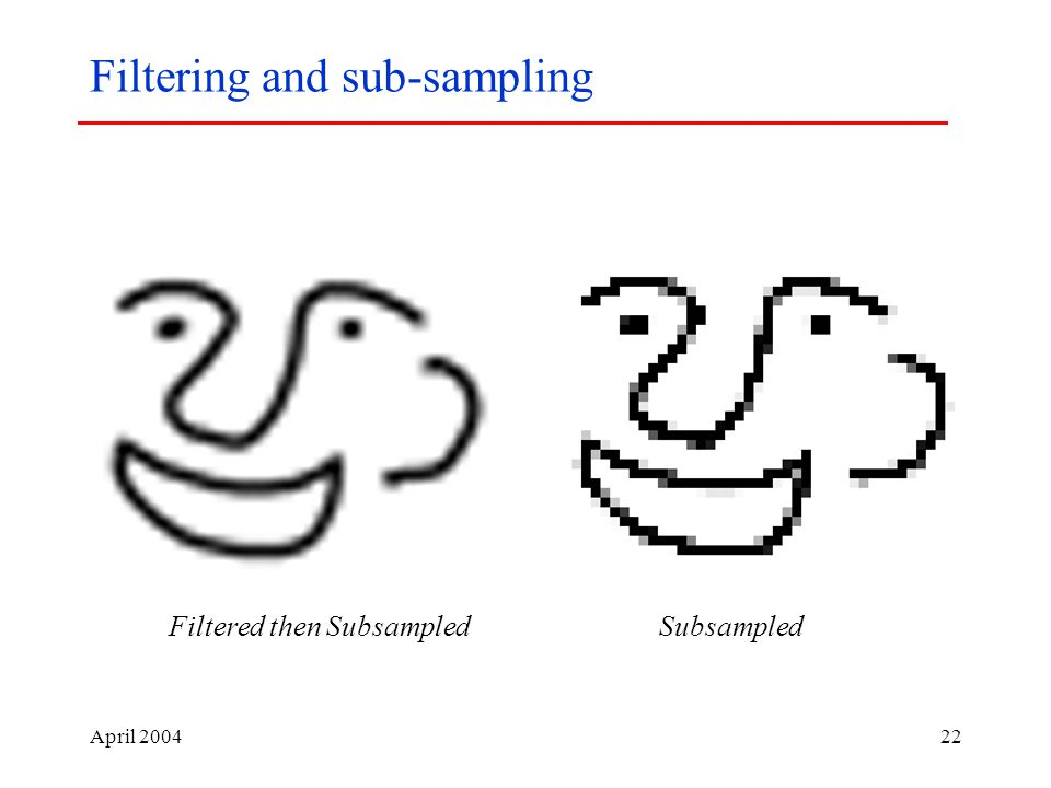 April Filtering and sub-sampling SubsampledFiltered then Subsampled
