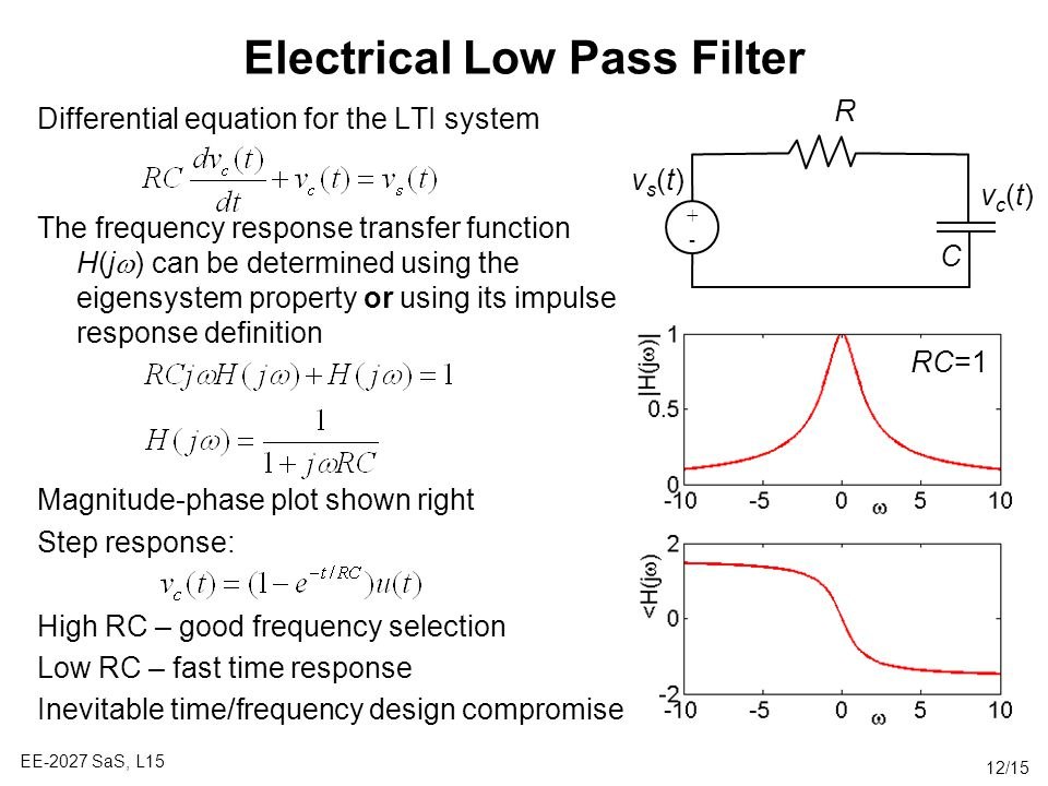 ee 2027 sas, l15 1 15 lecture 15 continuous time transfer functionsl15 12 15 electrical low pass filter differential equation for the lti system the frequency response transfer function h(j  ) can be determined using