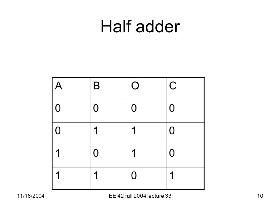 11/16/2004EE 42 fall 2004 lecture 3310 Half adder ABOC