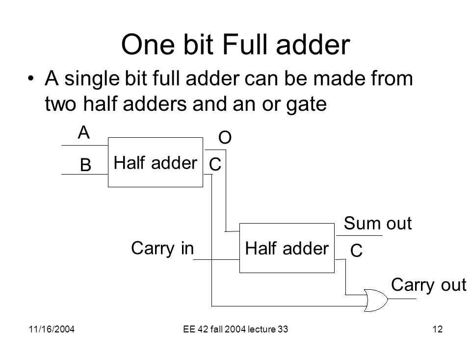 11/16/2004EE 42 fall 2004 lecture 3312 One bit Full adder A single bit full adder can be made from two half adders and an or gate Half adder A B O C Sum out C Carry out Carry in