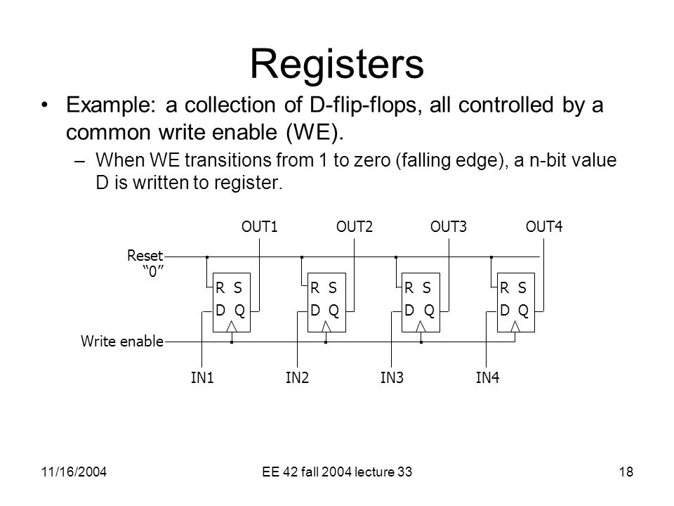 11/16/2004EE 42 fall 2004 lecture 3318 RSRSRS DQDQDQDQ OUT1OUT2OUT3OUT4 Write enable IN1IN2IN3IN4 RS Reset 0 Registers Example: a collection of D-flip-flops, all controlled by a common write enable (WE).