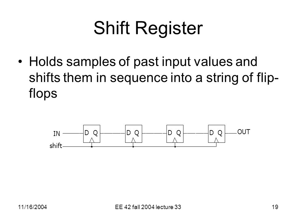 11/16/2004EE 42 fall 2004 lecture 3319 DQDQDQDQ IN OUT shift Shift Register Holds samples of past input values and shifts them in sequence into a string of flip- flops