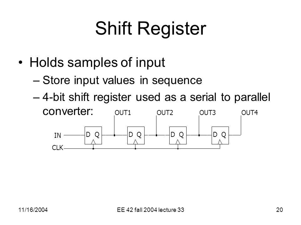 11/16/2004EE 42 fall 2004 lecture 3320 DQDQDQDQ IN OUT1OUT2OUT3OUT4 CLK Shift Register Holds samples of input –Store input values in sequence –4-bit shift register used as a serial to parallel converter: