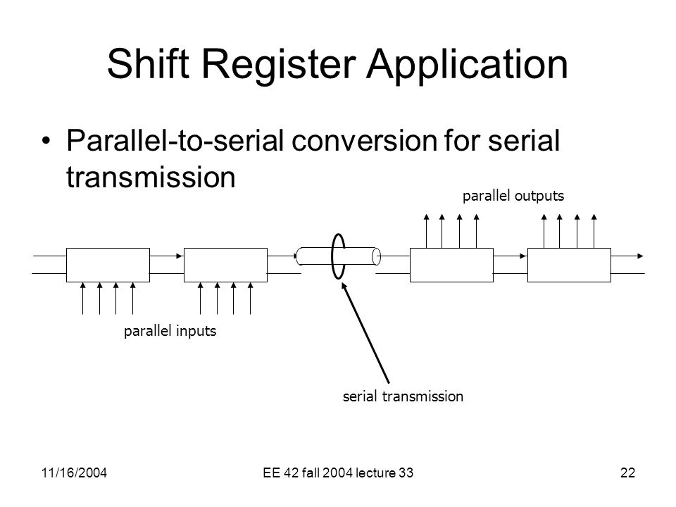 11/16/2004EE 42 fall 2004 lecture 3322 parallel inputs parallel outputs serial transmission Shift Register Application Parallel-to-serial conversion for serial transmission