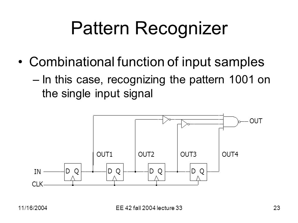 11/16/2004EE 42 fall 2004 lecture 3323 DQDQDQDQ IN OUT1OUT2OUT3OUT4 CLK OUT Pattern Recognizer Combinational function of input samples –In this case, recognizing the pattern 1001 on the single input signal