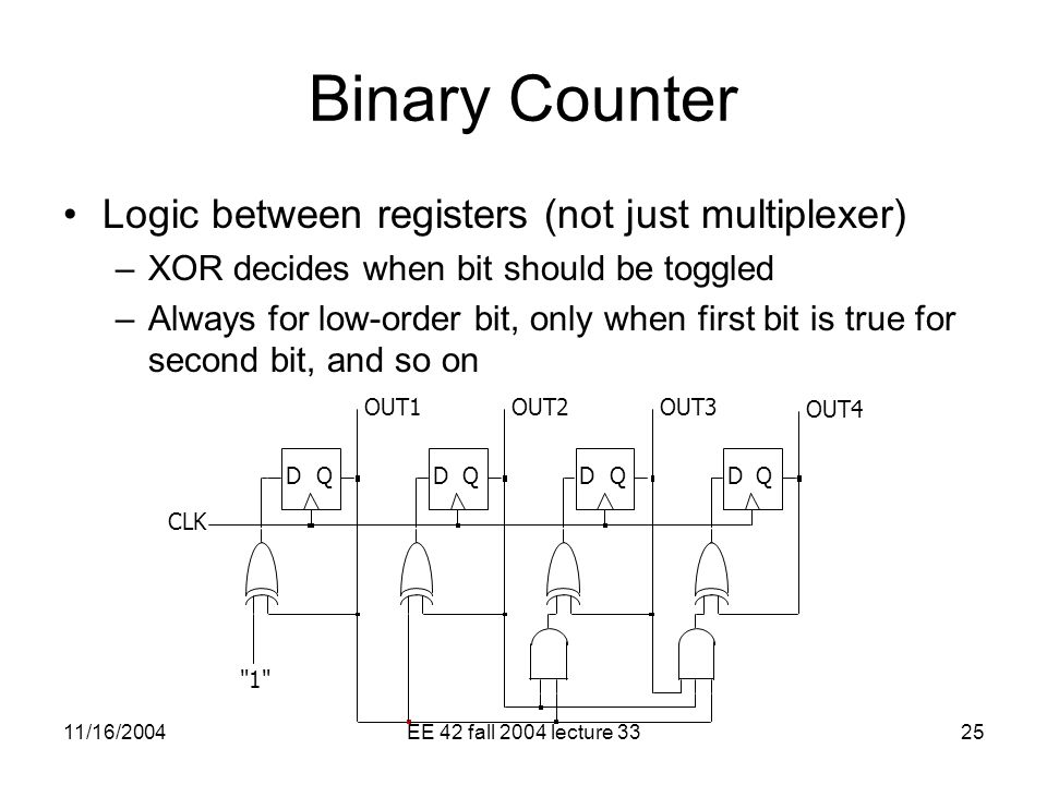 11/16/2004EE 42 fall 2004 lecture 3325 Binary Counter Logic between registers (not just multiplexer) –XOR decides when bit should be toggled –Always for low-order bit, only when first bit is true for second bit, and so on