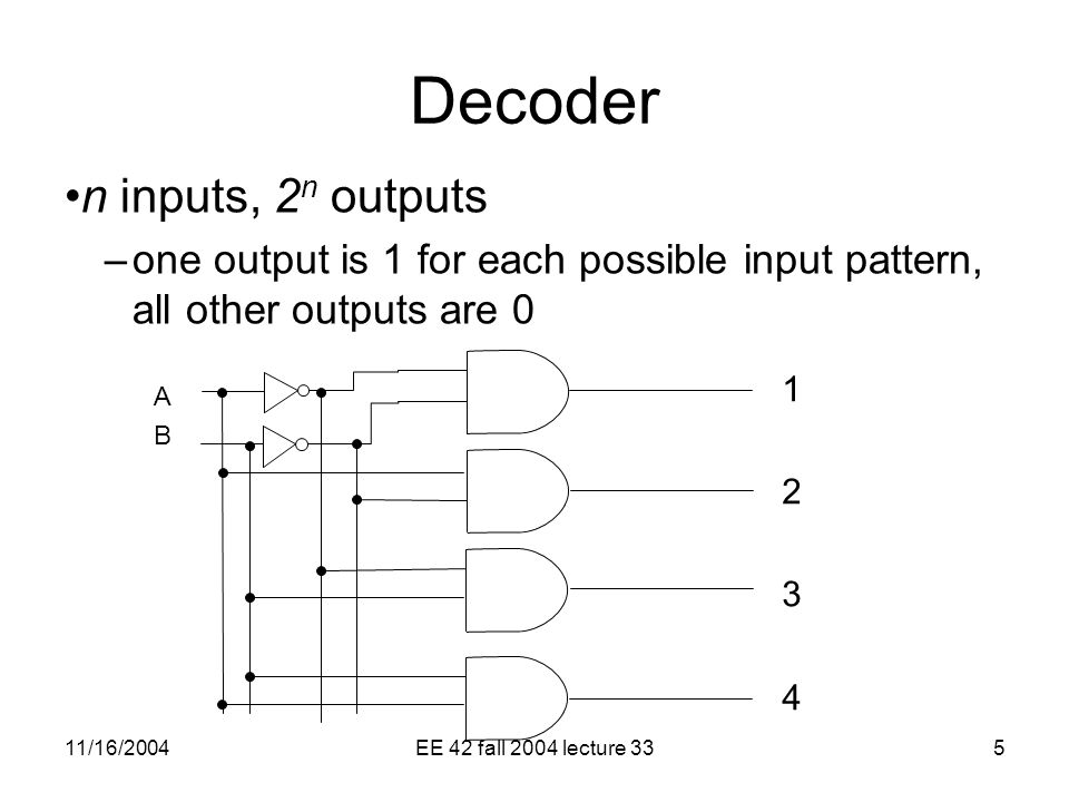 11/16/2004EE 42 fall 2004 lecture 335 Decoder n inputs, 2 n outputs –one output is 1 for each possible input pattern, all other outputs are 0 ABAB