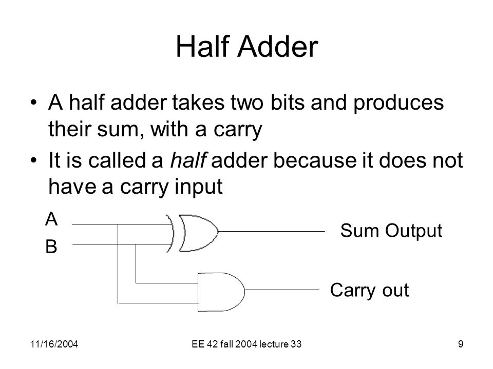 11/16/2004EE 42 fall 2004 lecture 339 Half Adder A half adder takes two bits and produces their sum, with a carry It is called a half adder because it does not have a carry input ABAB Sum Output Carry out