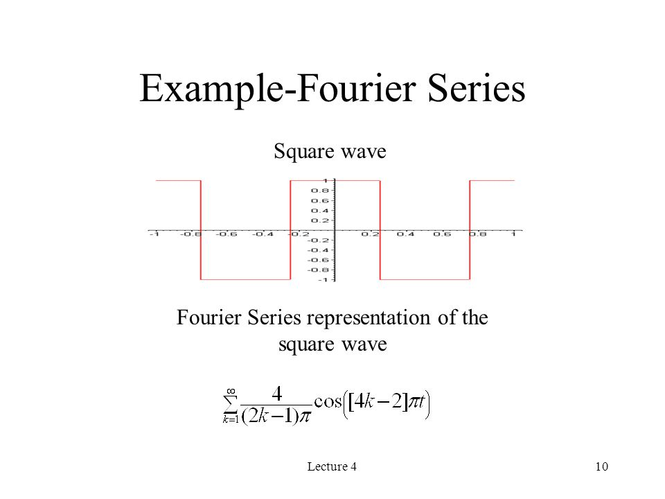 Lecture 410 Example-Fourier Series Square wave Fourier Series representation of the square wave