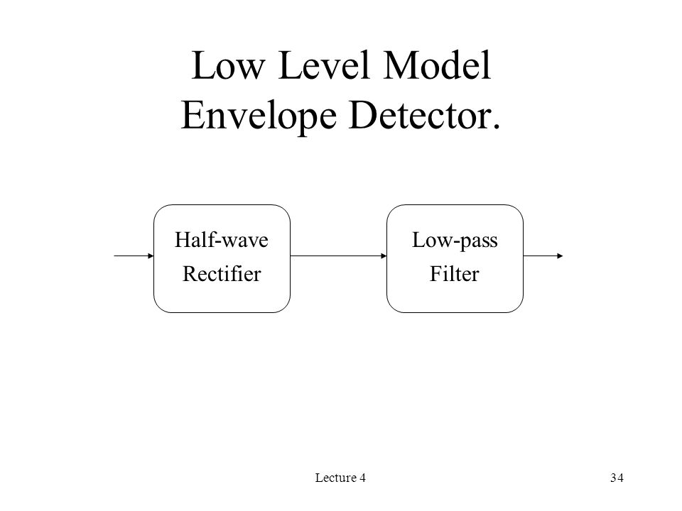 Lecture 434 Low Level Model Envelope Detector. Half-wave Rectifier Low-pass Filter