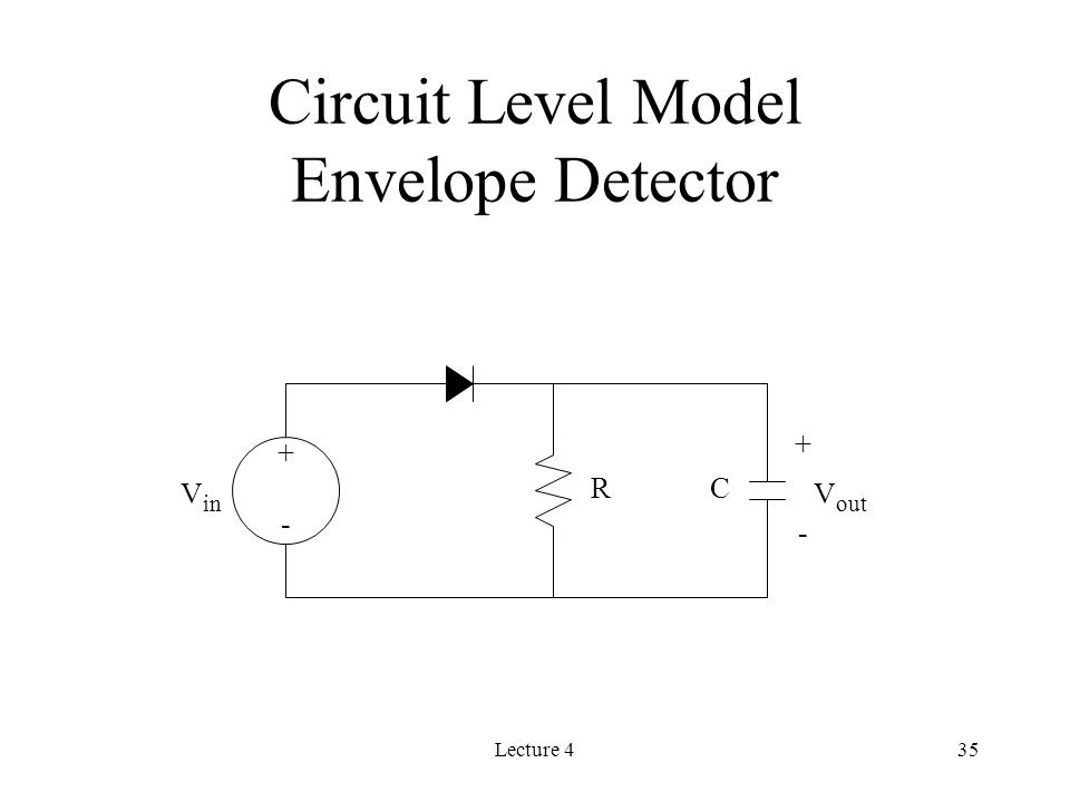 Lecture 435 Circuit Level Model Envelope Detector + - RC + - V out V in