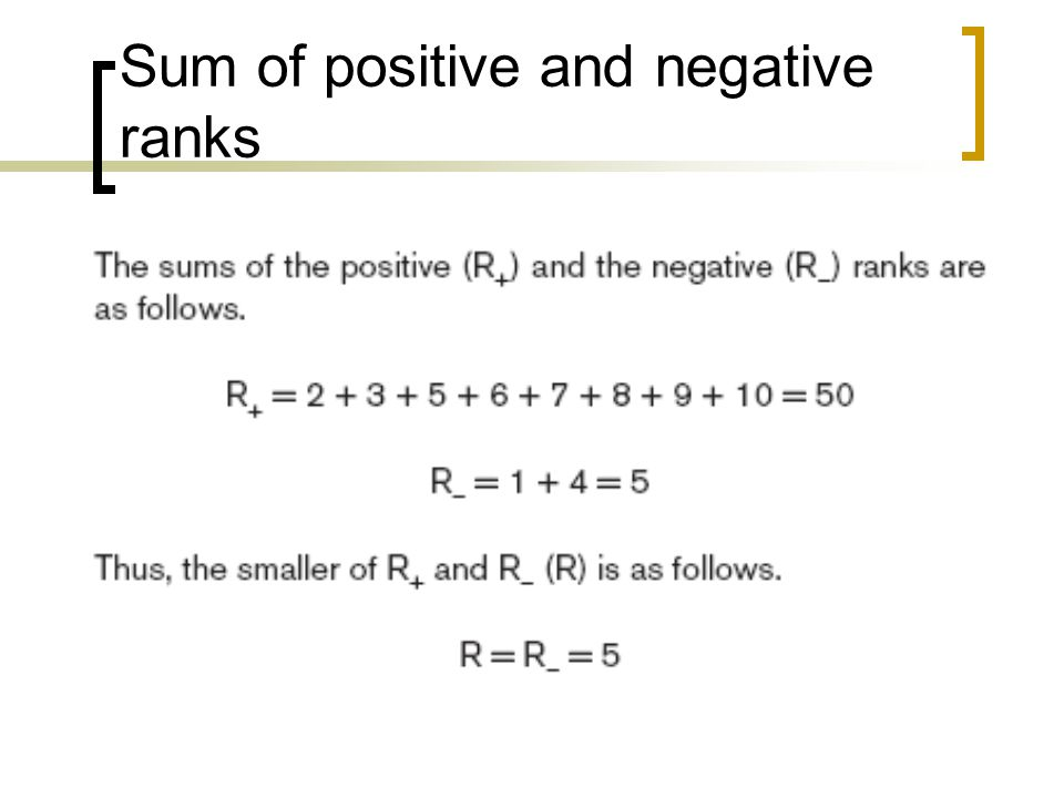 Sum of positive and negative ranks