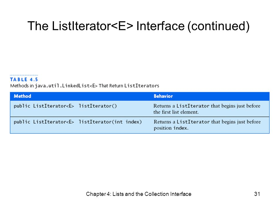Chapter 4: Lists and the Collection Interface31 The ListIterator Interface (continued)