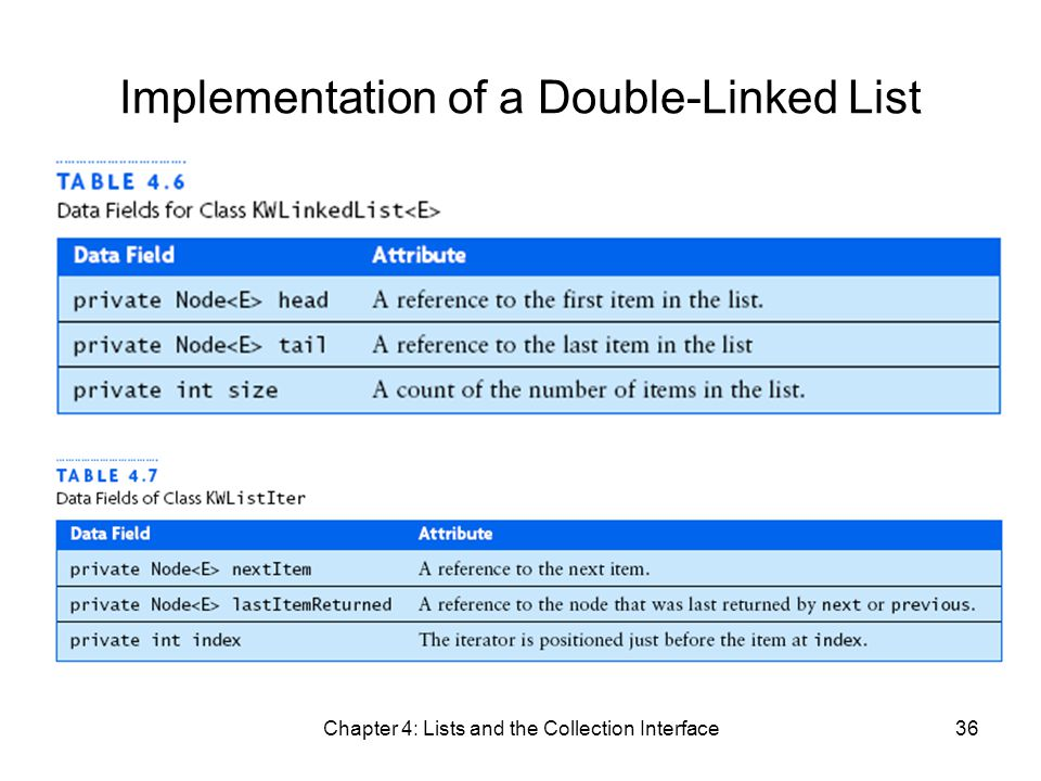 Chapter 4: Lists and the Collection Interface36 Implementation of a Double-Linked List