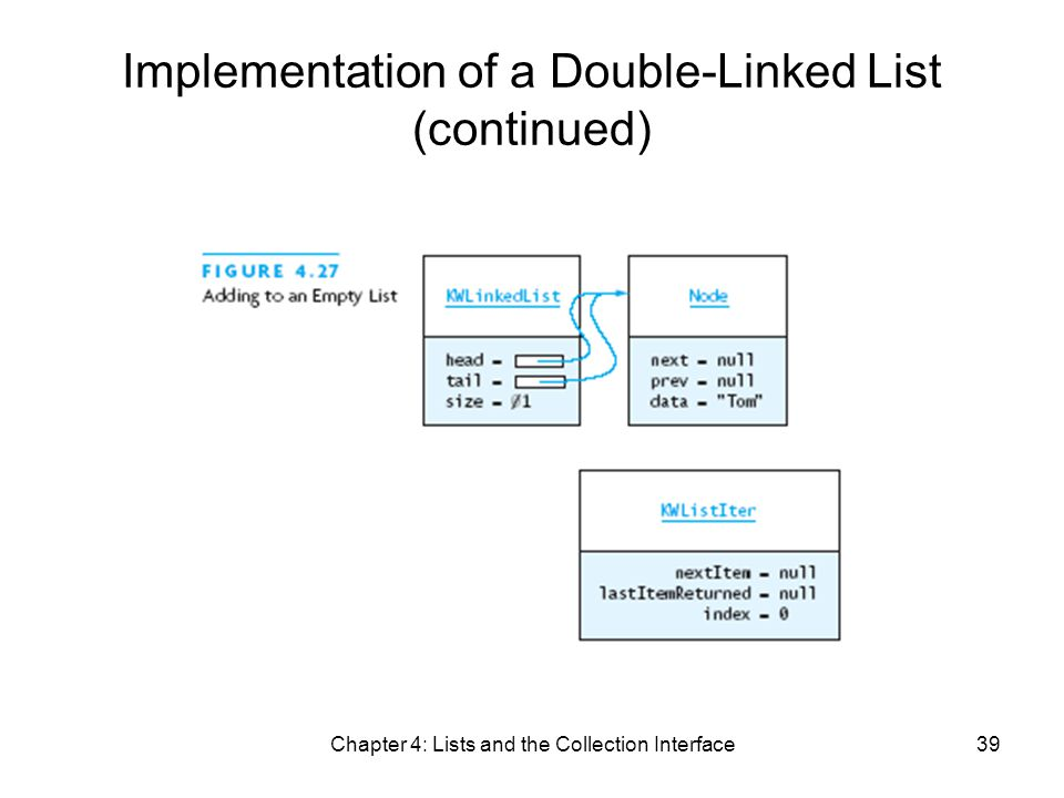 Chapter 4: Lists and the Collection Interface39 Implementation of a Double-Linked List (continued)