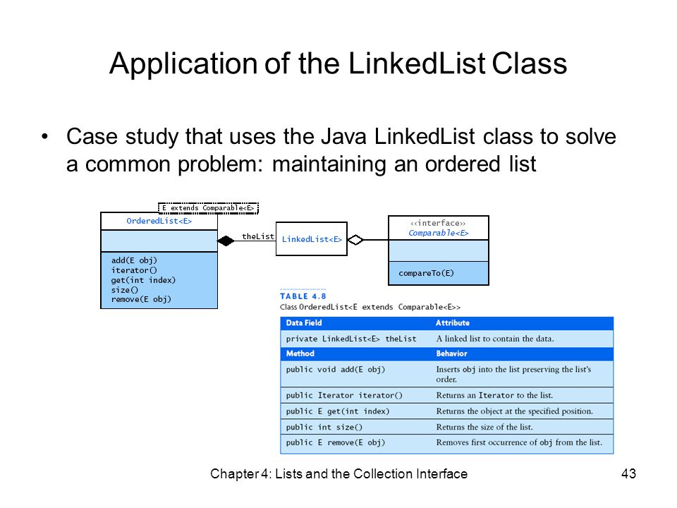 Chapter 4: Lists and the Collection Interface43 Application of the LinkedList Class Case study that uses the Java LinkedList class to solve a common problem: maintaining an ordered list